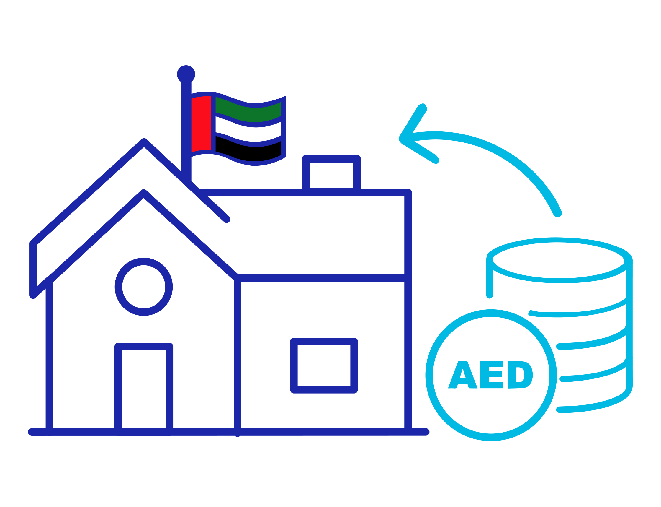 UAE Nationals Home Finance
